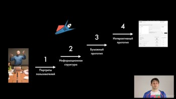 UX c нуля. Практический курс (2016) Видеокурс